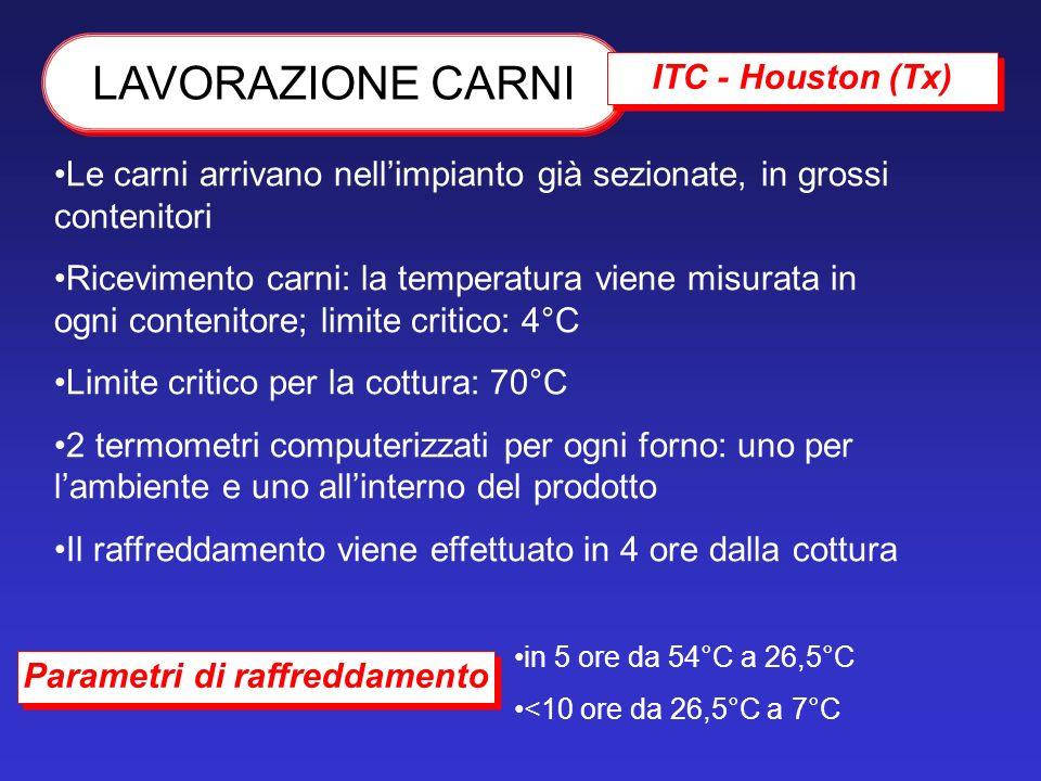 Parametri di raffreddamento