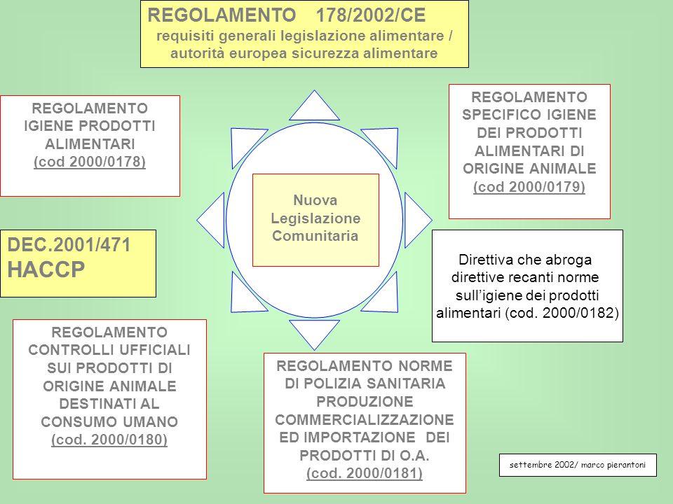 HACCP REGOLAMENTO 178/2002/CE DEC.2001/471