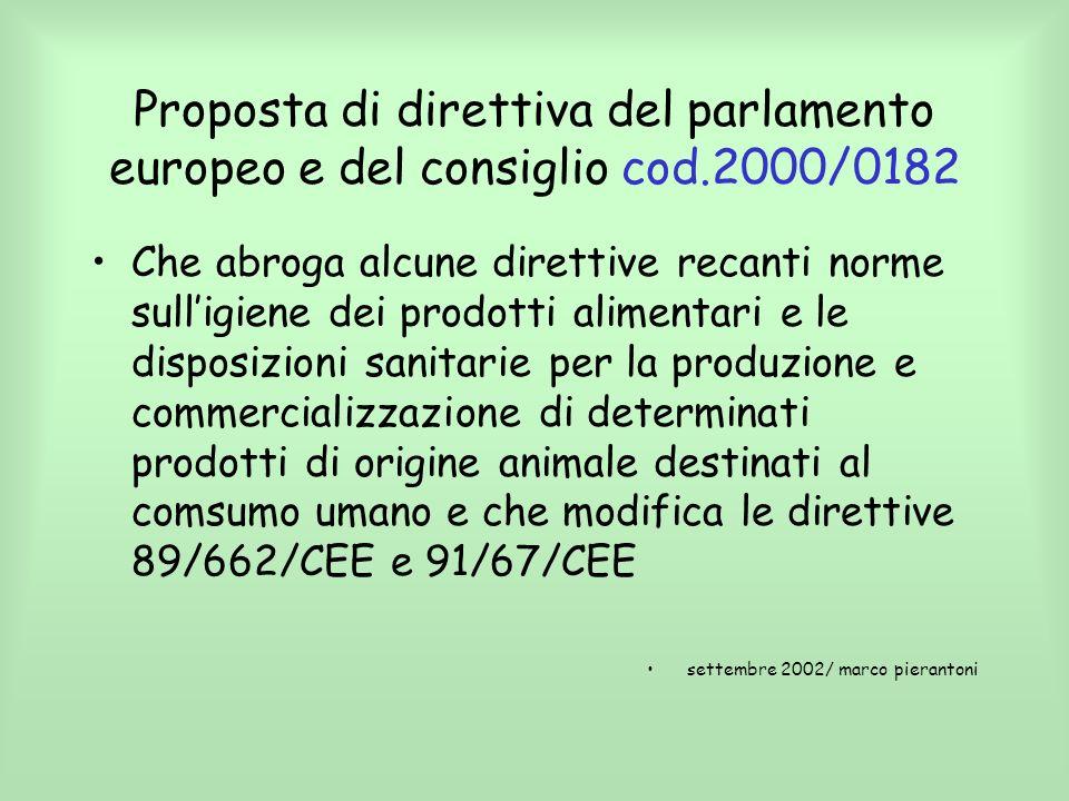 Proposta di direttiva del parlamento europeo e del consiglio cod