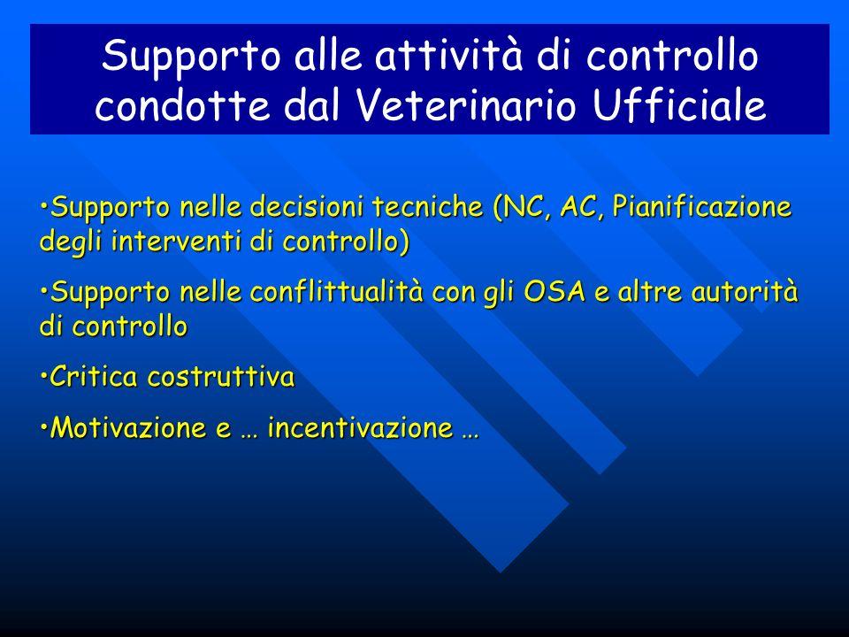 Supporto alle attività di controllo condotte dal Veterinario Ufficiale