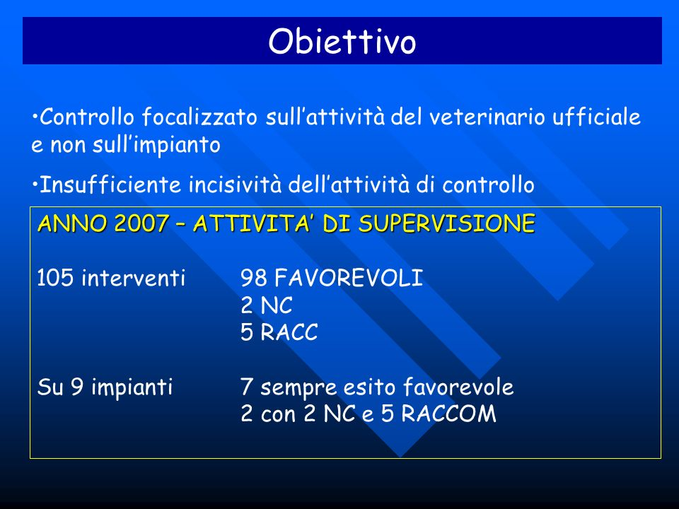 ObiettivoControllo focalizzato sull'attività del veterinario ufficiale e non sull'impianto. Insufficiente incisività dell'attività di controllo.