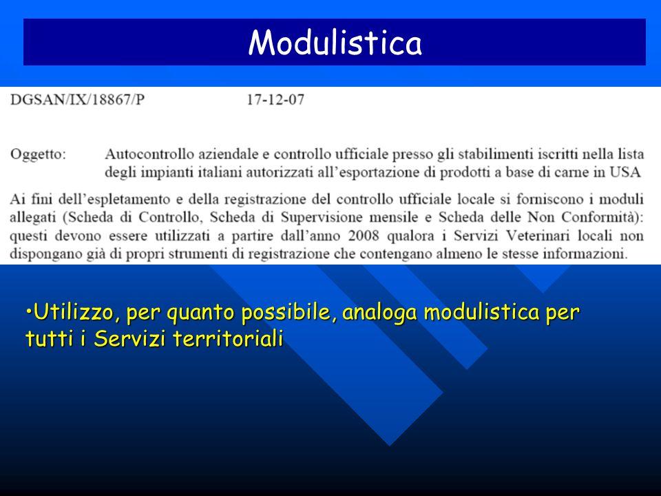 Modulistica Utilizzo, per quanto possibile, analoga modulistica per tutti i Servizi territoriali