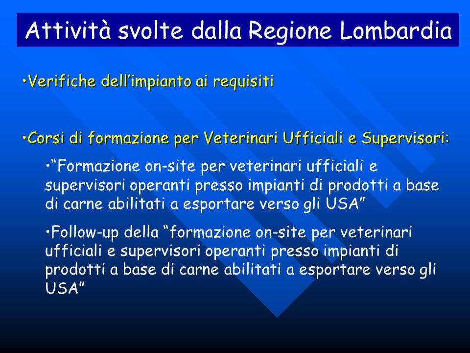 Attività svolte dalla Regione Lombardia