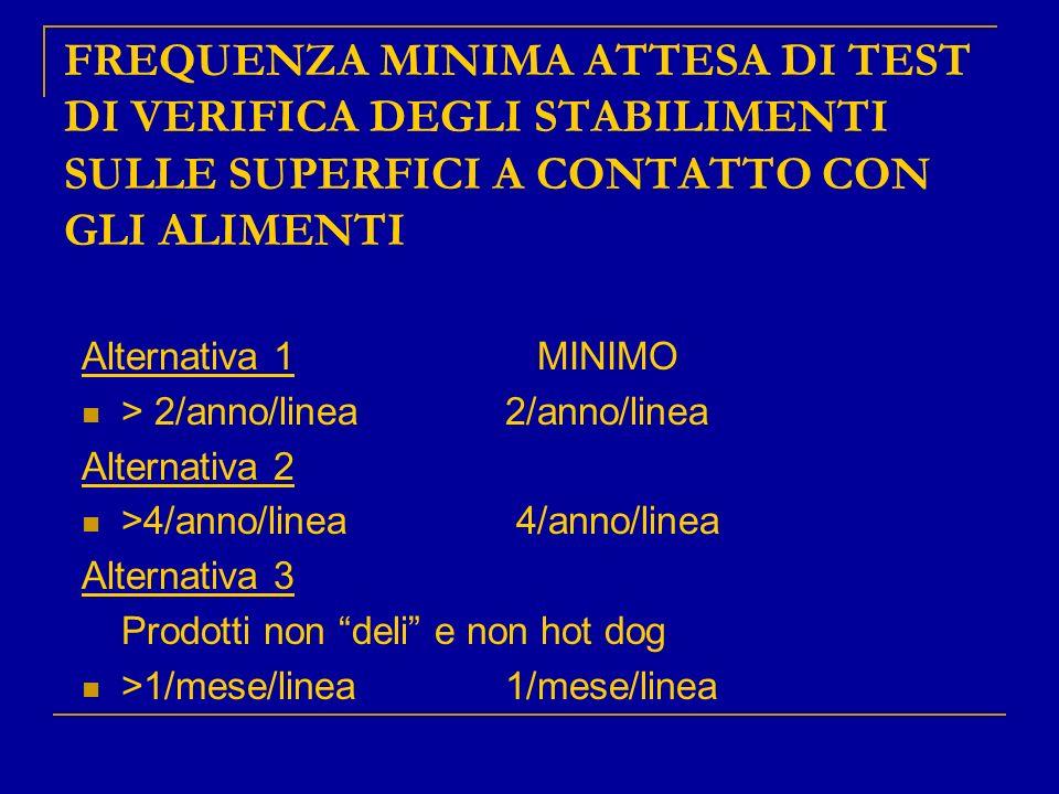 FREQUENZA MINIMA ATTESA DI TEST DI VERIFICA DEGLI STABILIMENTI SULLE SUPERFICI A CONTATTO CON GLI ALIMENTI