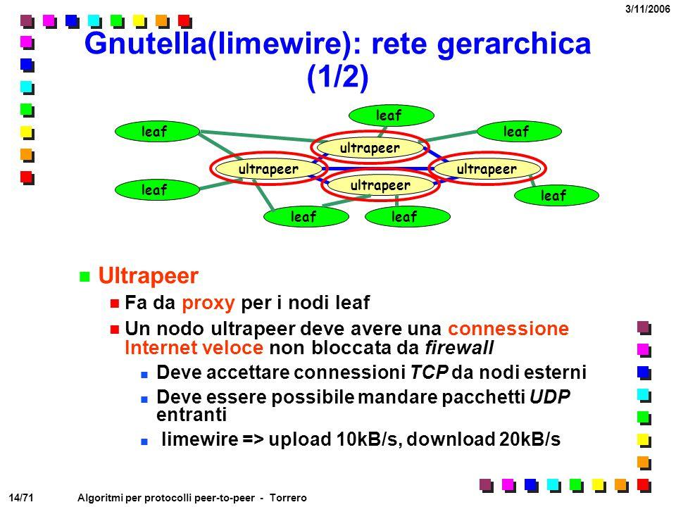 Gnutella(limewire): rete gerarchica (1/2)