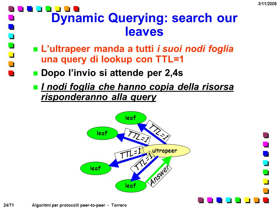 Dynamic Querying: search our leaves