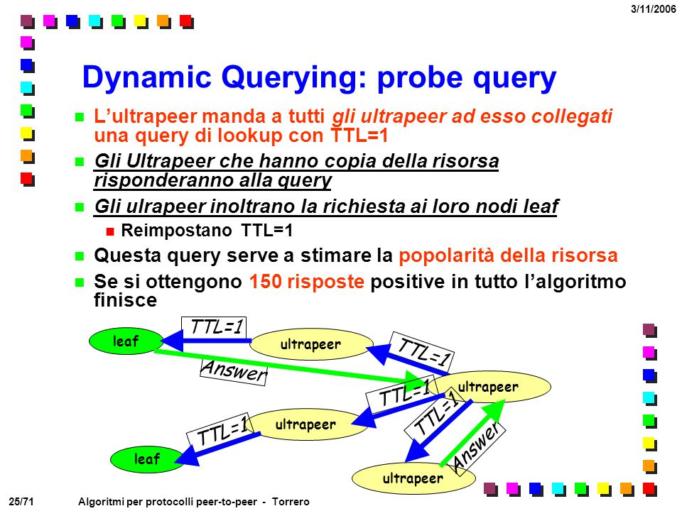 Dynamic Querying: probe query