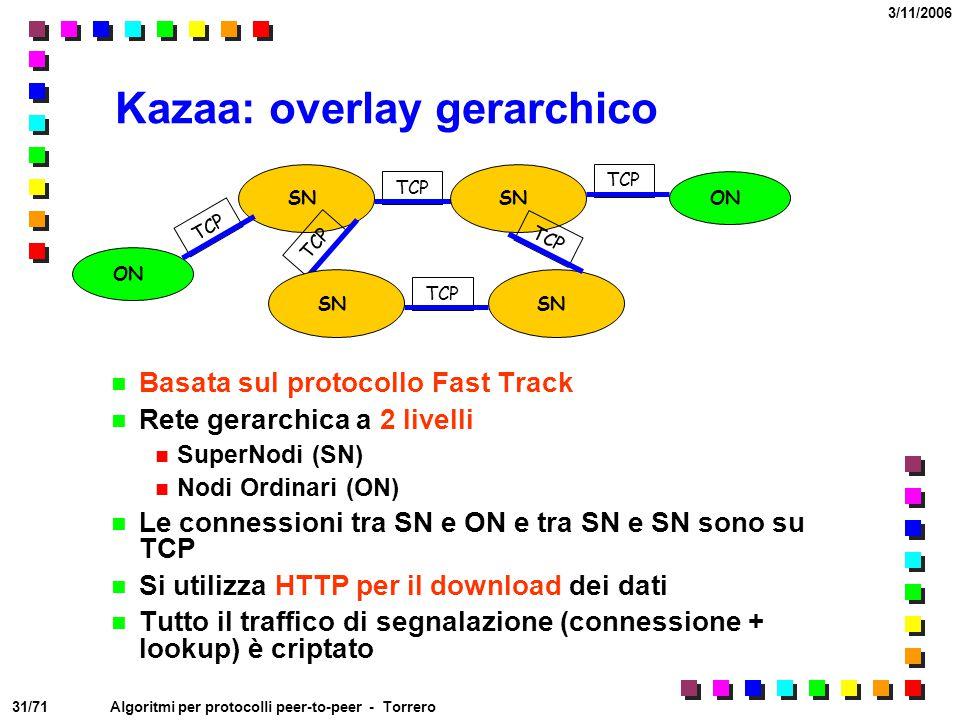 Kazaa: overlay gerarchico