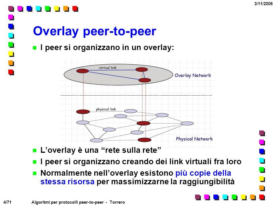 Overlay peer-to-peer I peer si organizzano in un overlay: