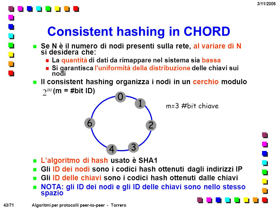 Consistent hashing in CHORD