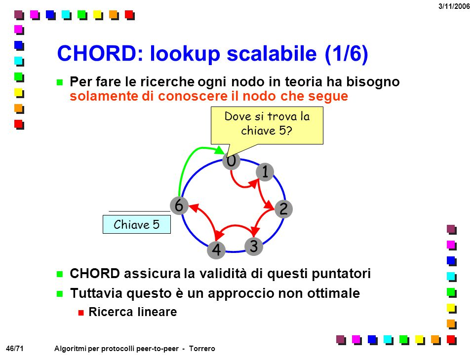 CHORD: lookup scalabile (1/6)
