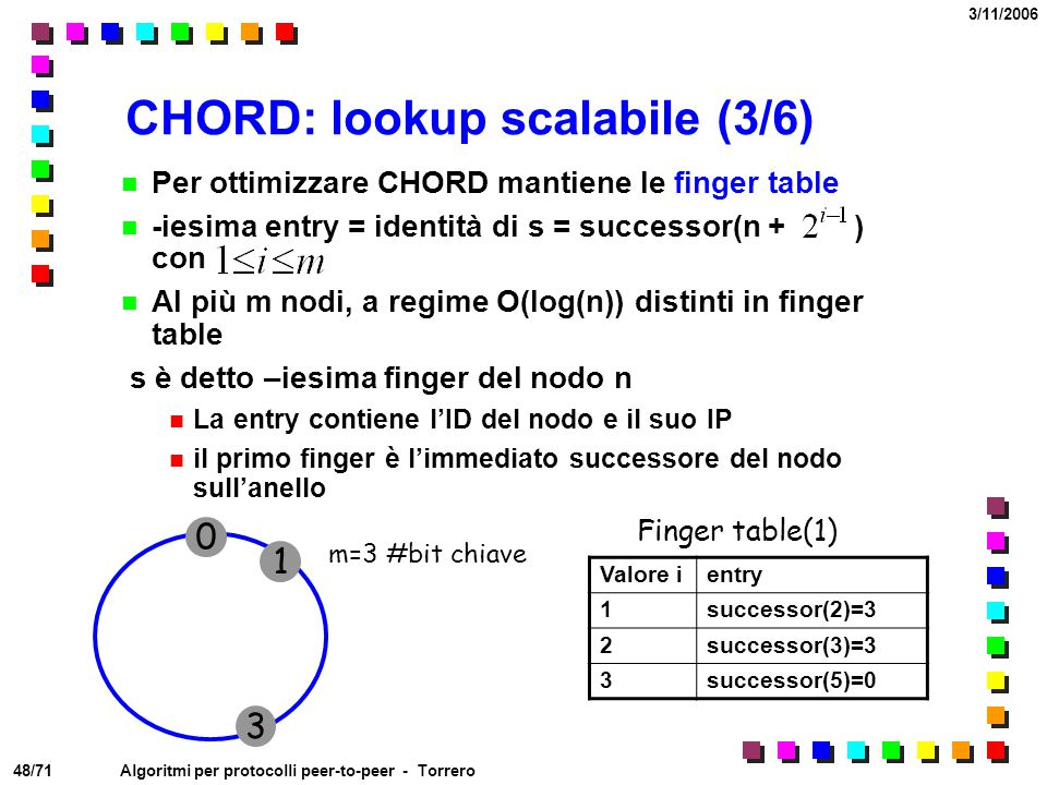 CHORD: lookup scalabile (3/6)
