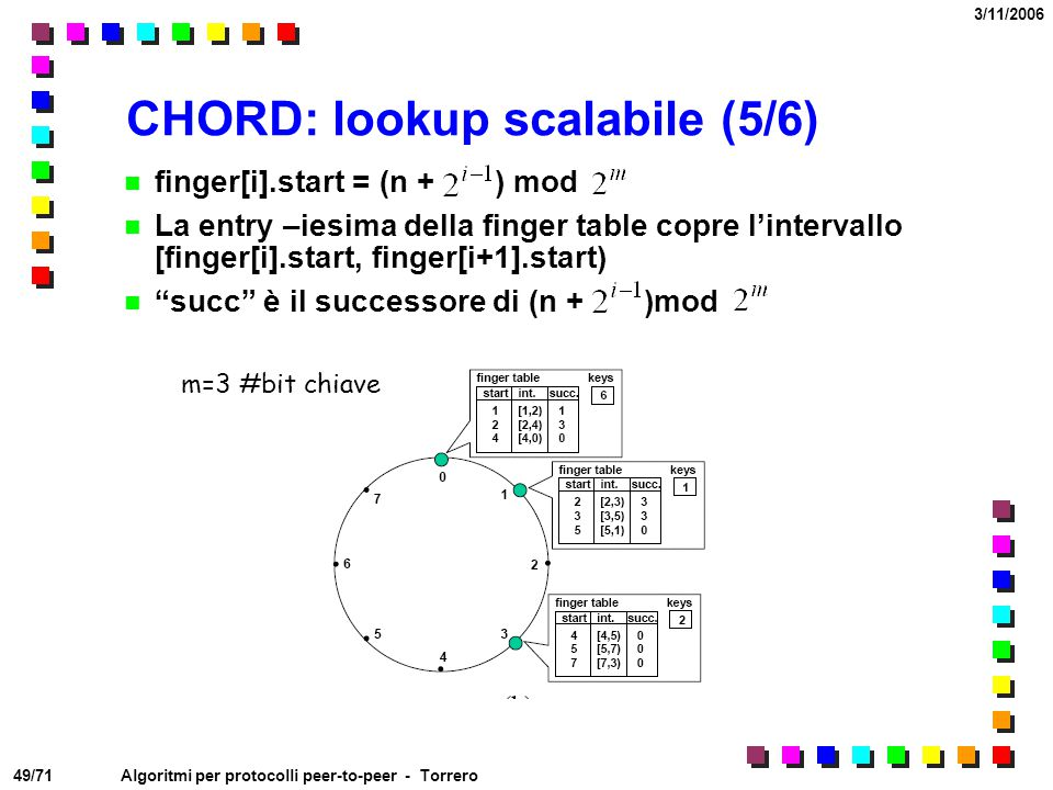 CHORD: lookup scalabile (5/6)