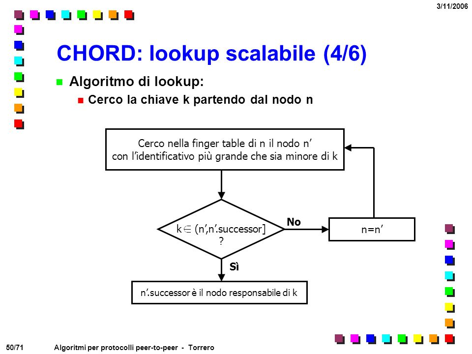 CHORD: lookup scalabile (4/6)