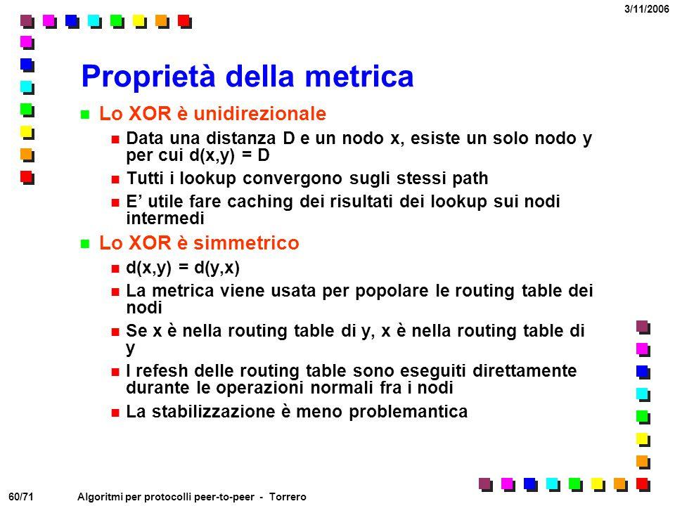 Proprietà della metrica