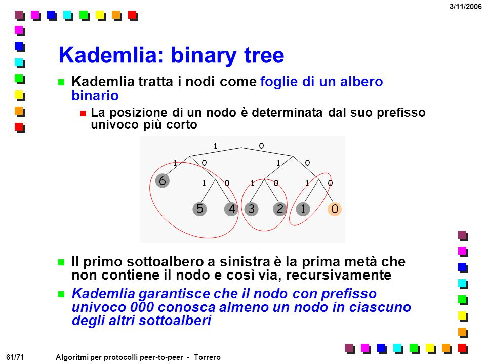Kademlia: binary tree Kademlia tratta i nodi come foglie di un albero binario.