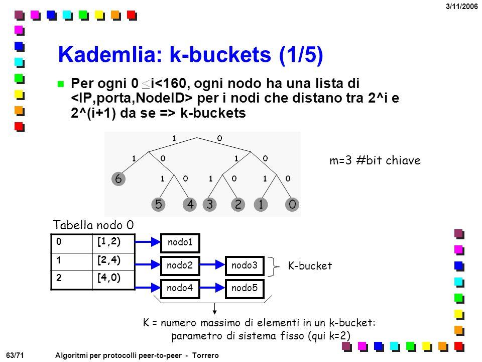 Kademlia: k-buckets (1/5)