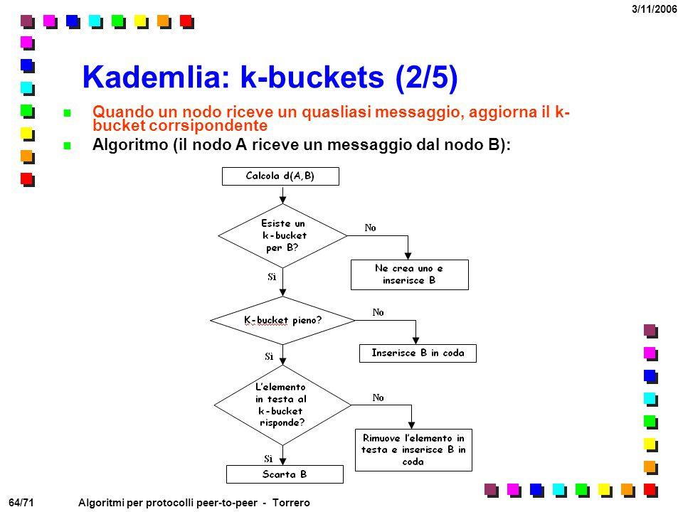 Kademlia: k-buckets (2/5)