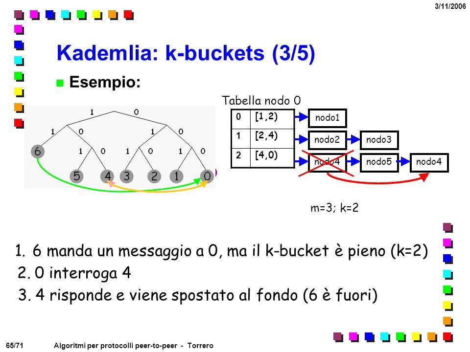 Kademlia: k-buckets (3/5)