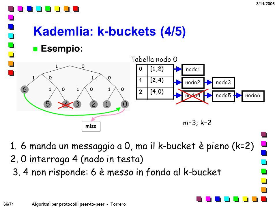Kademlia: k-buckets (4/5)