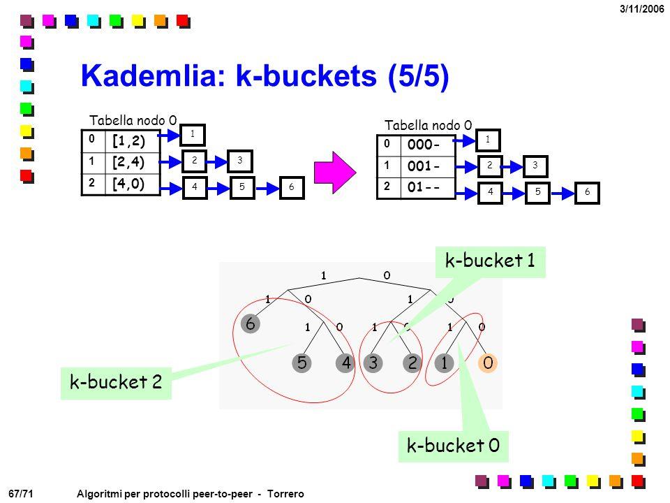 Kademlia: k-buckets (5/5)