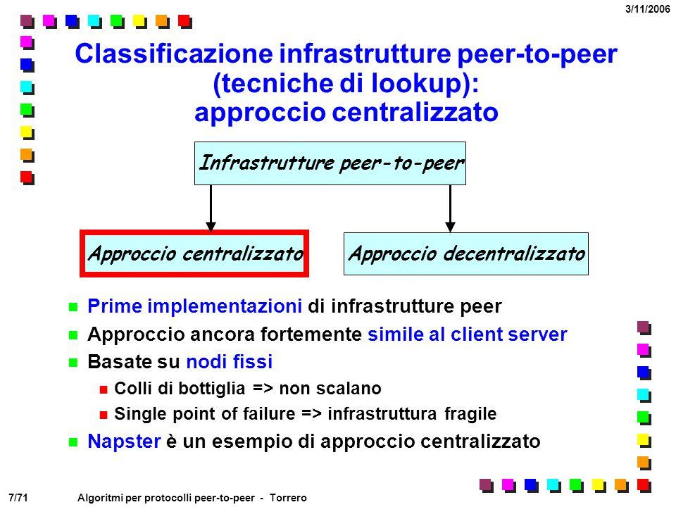 Classificazione infrastrutture peer-to-peer (tecniche di lookup): approccio centralizzato