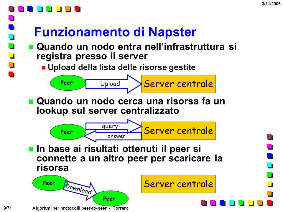 Funzionamento di Napster