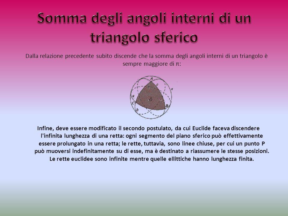 Somma degli angoli interni di un triangolo sferico