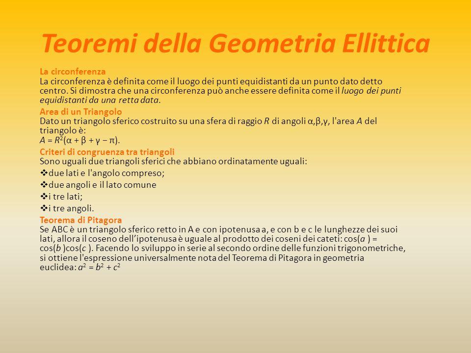 Teoremi della Geometria Ellittica