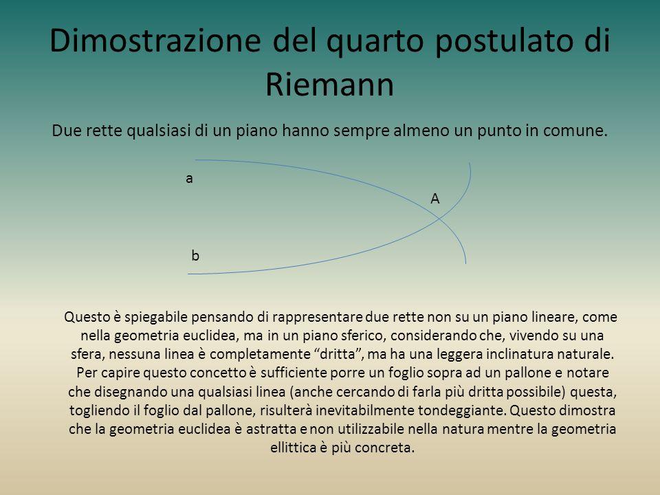 Dimostrazione del quarto postulato di Riemann