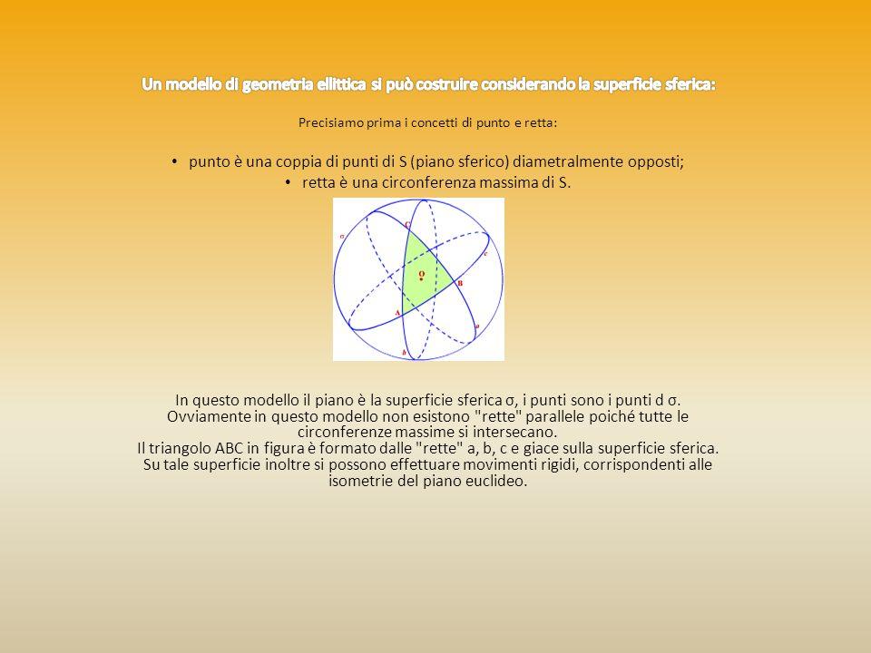 retta è una circonferenza massima di S.
