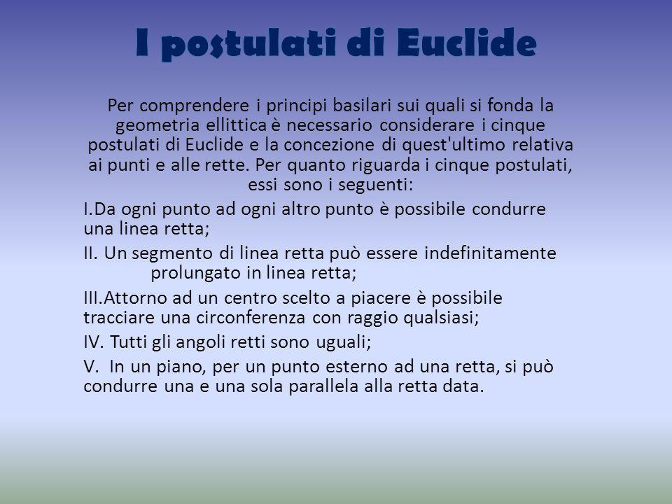 Introduzione la geometria euclidea quanto di pi for Punto p esterno alla circonferenza