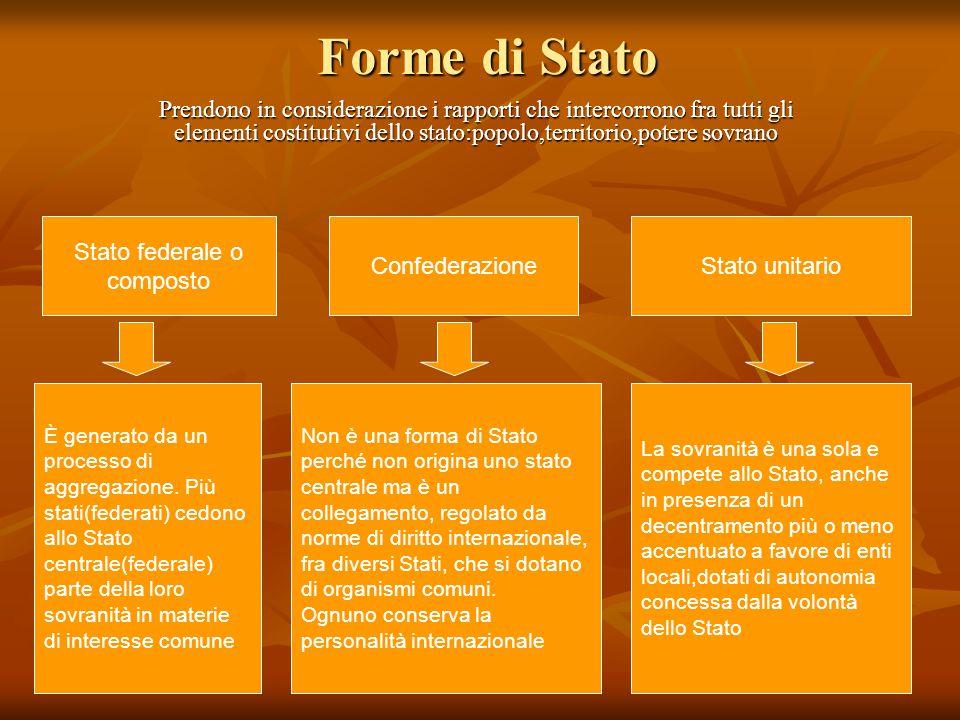 Stato federale o composto
