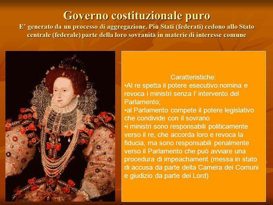Governo costituzionale puro E' generato da un processo di aggregazione