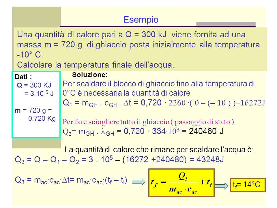 Esempio Una quantità di calore pari a Q = 300 kJ viene fornita ad una massa m = 720 g di ghiaccio posta inizialmente alla temperatura -10° C.