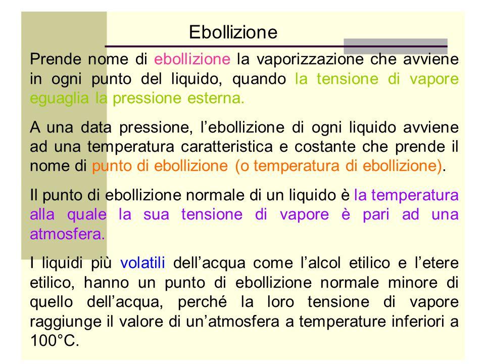 Prende nome di ebollizione la vaporizzazione che avviene in ogni punto del liquido, quando la tensione di vapore eguaglia la pressione esterna.