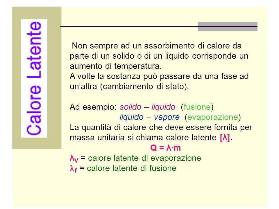Ad esempio: solido – liquido (fusione) liquido – vapore (evaporazione)