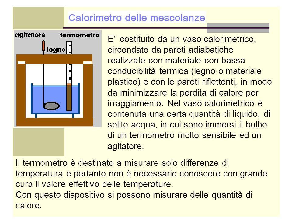 E' costituito da un vaso calorimetrico, circondato da pareti adiabatiche realizzate con materiale con bassa conducibilità termica (legno o materiale plastico) e con le pareti riflettenti, in modo da minimizzare la perdita di calore per irraggiamento. Nel vaso calorimetrico è contenuta una certa quantità di liquido, di solito acqua, in cui sono immersi il bulbo di un termometro molto sensibile ed un agitatore.