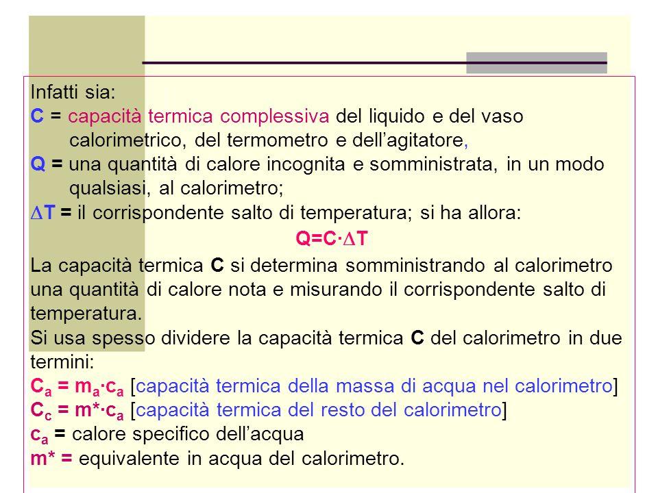 Infatti sia: C = capacità termica complessiva del liquido e del vaso. calorimetrico, del termometro e dell'agitatore,