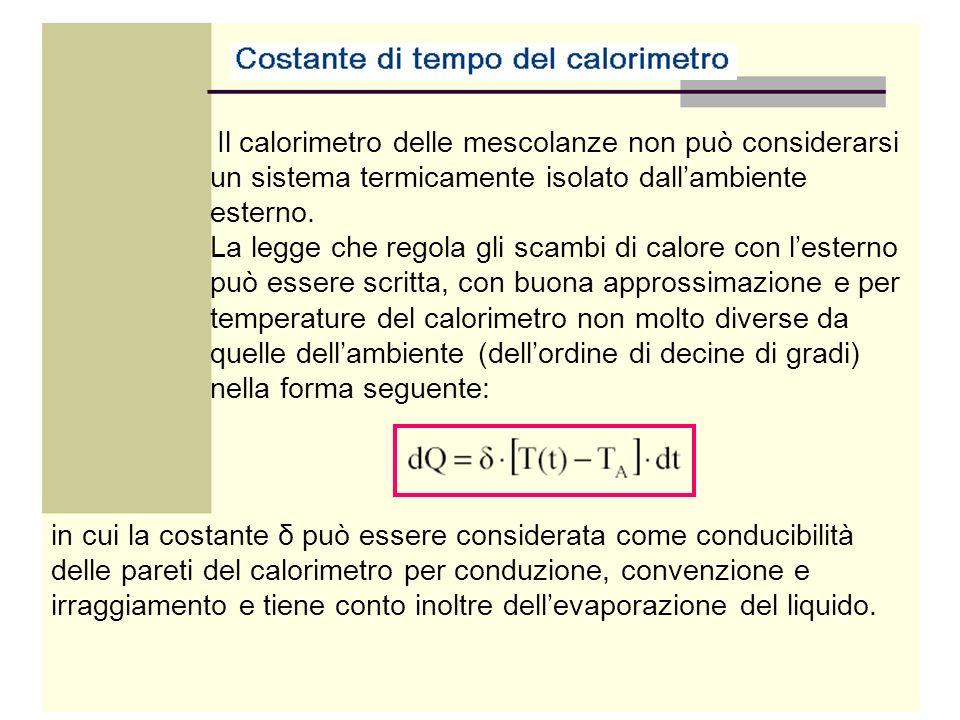 Il calorimetro delle mescolanze non può considerarsi un sistema termicamente isolato dall'ambiente esterno.