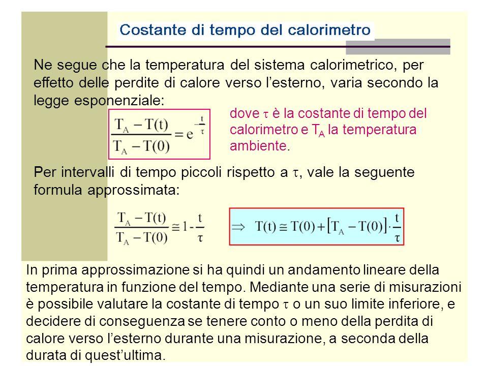Ne segue che la temperatura del sistema calorimetrico, per