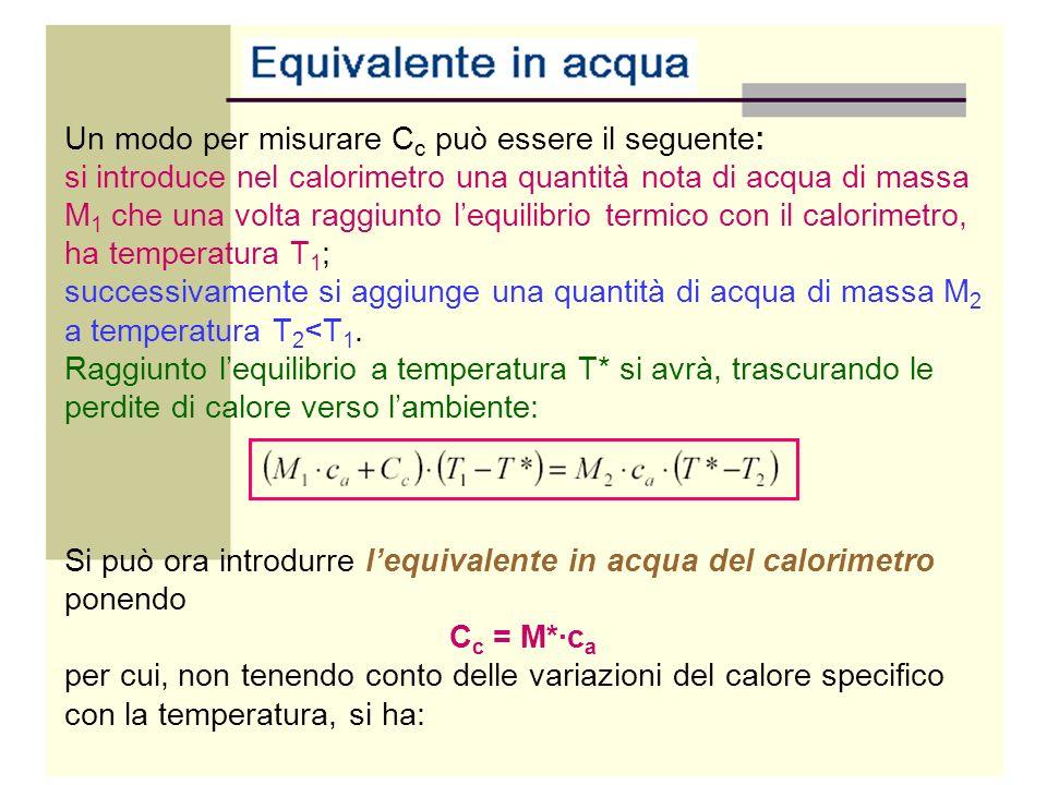 Un modo per misurare Cc può essere il seguente: