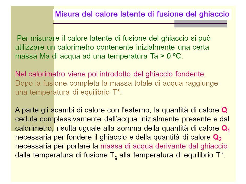 Nel calorimetro viene poi introdotto del ghiaccio fondente.