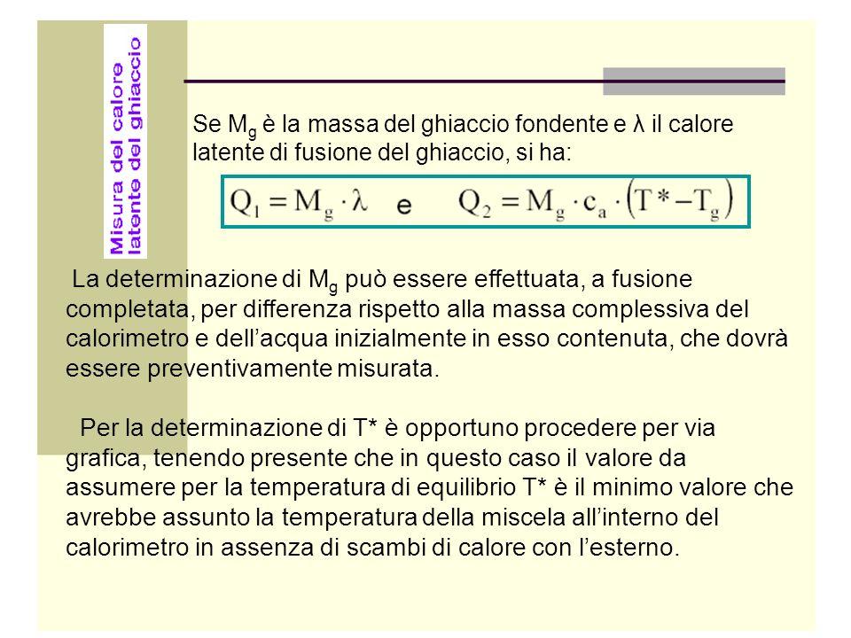 Se Mg è la massa del ghiaccio fondente e λ il calore latente di fusione del ghiaccio, si ha: