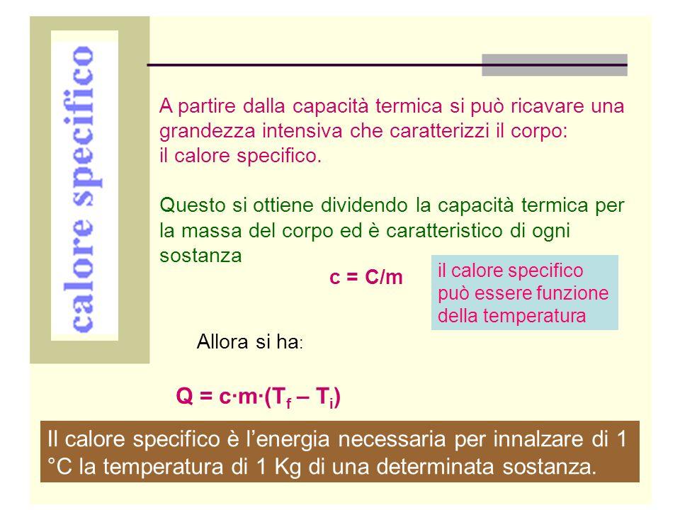 A partire dalla capacità termica si può ricavare una grandezza intensiva che caratterizzi il corpo: