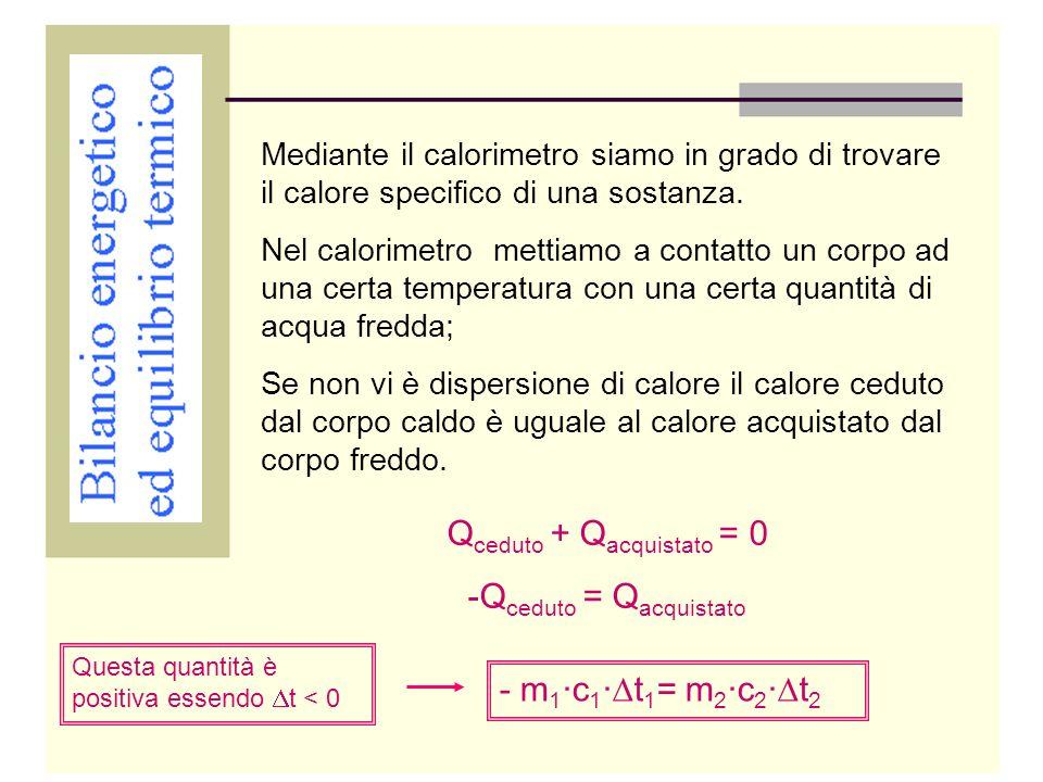 Qceduto + Qacquistato = 0
