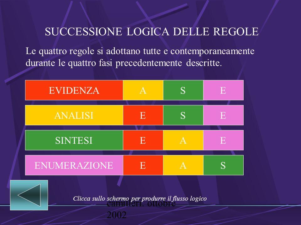 SUCCESSIONE LOGICA DELLE REGOLE