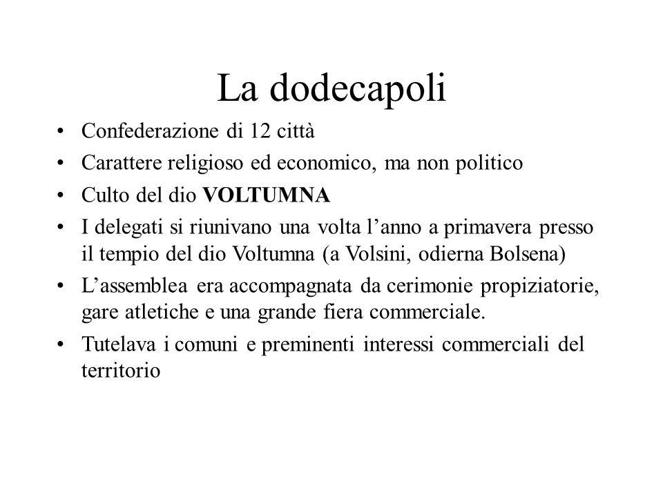 La dodecapoli Confederazione di 12 città