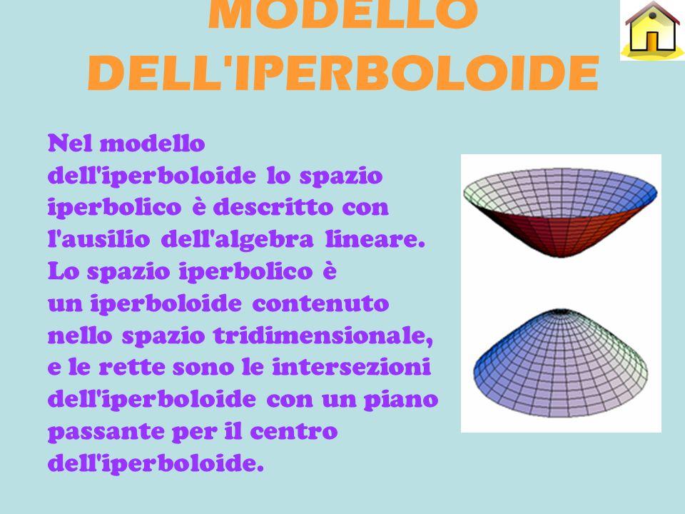 MODELLO DELL IPERBOLOIDE