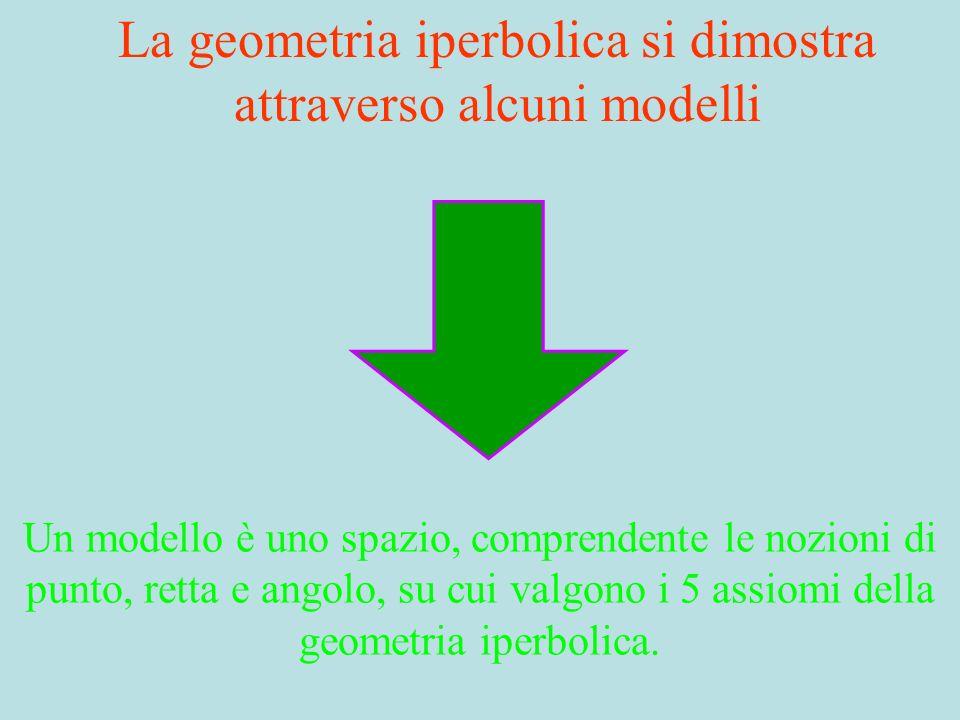 La geometria iperbolica si dimostra attraverso alcuni modelli